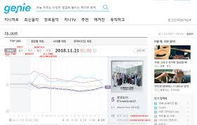 Genie Chart Real Time Korean Charts 101 Major Charts Instiz All Kill Explained