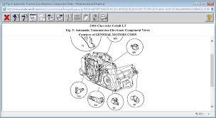 2006 trailblazer transmission wiring diagram not lossing wiring chevy engine diagram 05 mopar engine diagram elsavadorla 2006 trailblazer brake light wiring diagram 2003 chevrolet