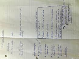 freshmen semester  4 write the two column outline