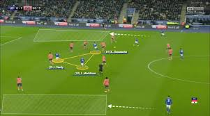 The sides come into this separated by just a point near the top of the table. Premier League 2019 20 Leicester City Everton Tactical Analysis
