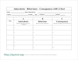 Abc Behavior Chart Abc Behaviour Tracking Chart Bedowntowndaytona Com