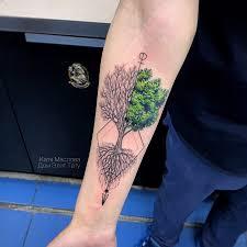 фото мужской татуировки на руке в стиле реализм графика и геометрия