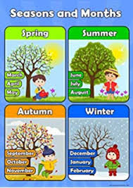 4 Seasons Chart The Four Seasons Early Years Primary School Posters