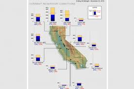 Ca Reservoir Levels Chart Interactive Map Of Water Levels For Major Reservoirs In