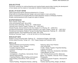 Drama Coach Sample Resume Sample Resume For Daycare Worker Pacu