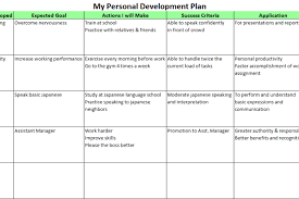 personal development plans sample personal development plan example for students google development