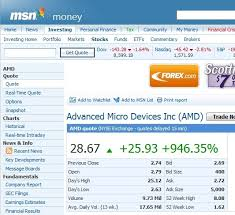 Stock Quotes Msn