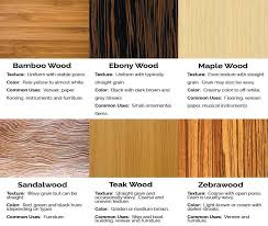 type of furniture wood. Interesting Furniture Wood Watch Reviews  Typesbambooebonymaplesandalwoodteak To Type Of Furniture