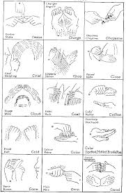 Sign Language Chart Indian Sign Language Chart Ce