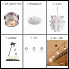styles of lighting. Cool Style Of Lighting P A C Interior Floor Fashion Inc There Are Many Different From Modern To Styles F