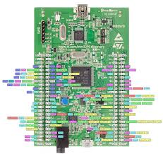 connect logitech g27 shifter and pedals to stm32f4 discovery board stm32f4 discovery spi pinout wiring