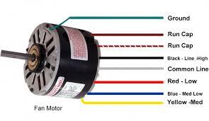 furnace blower motor wiring diagram free wiring diagram collection Furnace Fan Motor Wiring 4373 cores at furnace blower motor wiring diagram
