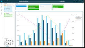 How To Get Combo Charts In Excel Using Combo Charts Amazon Quicksight