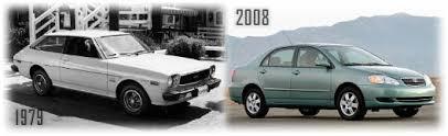 Toyota Corolla Gas Mileage 1979 2013 Mpgomatic Com