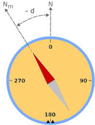 Directv Azimuth And Elevation Chart Dish Alignment Calculator Using Google Maps