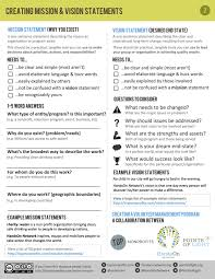 guide to creating mission vision statements top nonprofits