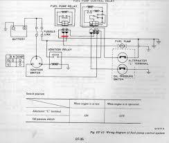 97 jeep wrangler wiring diagram new chunyan me 78 280z radio wiring diagram 1977 datsun 280z wiring diagram