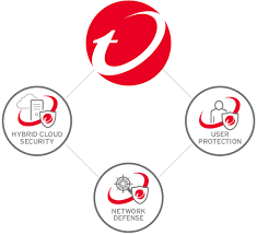Image result for pic of trendmicro logo