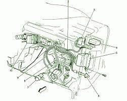 98 chevy blazer engine diagram 1996 s10 instrument panel wiring rh diagramchartwiki 1996 chevy blazer