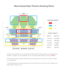 21 Efficient Amsterdam Theater Nyc Seating Chart