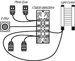 u a u wiring diagram u image wiring diagram u 94a wiring diagram wiring diagrams and schematics on u 94a u wiring diagram