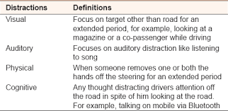 driving literacy and distracted driving southern saudi arabia table 1 different types of distractions and their definitions