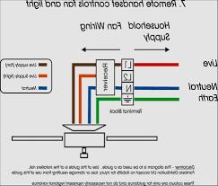 rj45 ethernet pinout wiring diagrams rj45 ethernet pinout related post