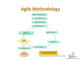 Qa Testing Process Flow Chart Www Bedowntowndaytona Com