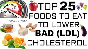 Top 25 Foods To Eat To Lower Bad Cholesterol Ldl