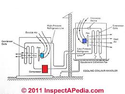 blower fans in air conditioners furnaces blower fan testing air conditioner or heat pump basic schematic c d friedman