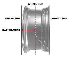 Ford Mustang Wheel Offset Guide Lmr Lmr Com