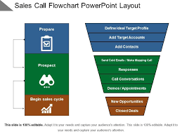 Call Flow Chart Sales Call Flowchart Powerpoint Layout Powerpoint