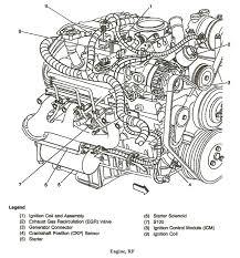 chevy trailblazer engine diagram wiring library 2000 chevy blazer 4 3 spark plug diagram 2000 engine image for user manual