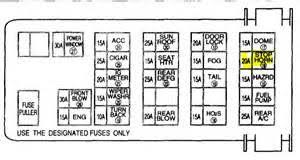 similiar 2002 suzuki xl7 fuse box keywords 2000 suzuki grand vitara fuse box diagram