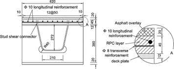 basic performance of the composite deck system composed of fig 18 cross section of the composite deck mm