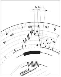 tachographs figure 4 an opened kienzle model 1318 tachograph showing the insertion of a chart