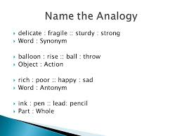 Peachy Antonym For Lead Relationships Between Words Analogies Are