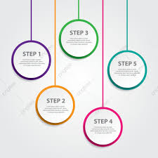 Website Design Workflow Chart Circle Infographics Design Vector For Workflow Layout