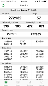 Thai Lottery Result Chart 2016 Full Thai Lottery Results 1st August 2016 Live Kerala Lottery
