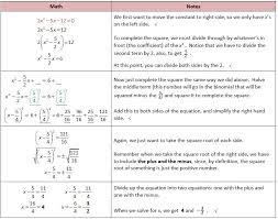 finding complex solutions of quadratic equations worksheet awesome solving quadratic equations with plex solutions worksheet fresh