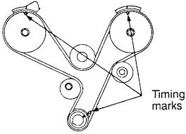 2001 chrysler sebring 3 0 engine diagram • descargar com