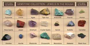 Identifying Rocks And Minerals Chart Gemstones In The Raw Identification Chart Raw Gemstones