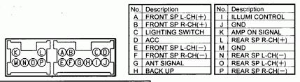 2002 nissan xterra stereo wiring diagram 2004 nissan xterra radio wiring nissan car radio stereo audio wiring diagram autoradio connector 2004 xterra wiring diagram 2002