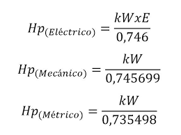 Kw To Hp Convert Calculator Example Chart And Formula