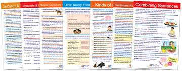 Newpath Learning 92 4502 Usage Types Of Sentences And Grammar Bulletin Board Chart Set Pack Of 7