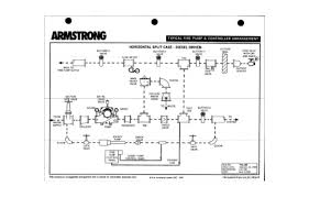 nfpa20 standard for the installation of stationary pumps for fire pro Fire Pump Wiring Diagram fire pump controllers fire pump wiring diagram pdf