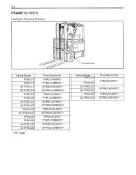 7fbcu55 forklift wiring diagram toyota wiring diagrams toyota 7fbcu55 forklift service repair manual 7fbcu55 forklift wiring diagram toyota