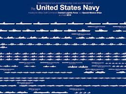 Us Navy Ship Chart Here Are All The Ships In The Us Navy