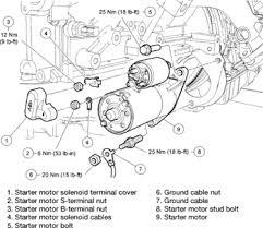 jturcotte 255 gif jturcotte 255 gif solved 2003 ford explorer 4 6 where is the starter fixya wiring diagram