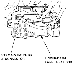 repair guides air bag supplemental restraint system general 3 to erase the dtc s from the srs unit first locate the mes yellow plastic electrical connector in the driver s side fuse panel crv shown